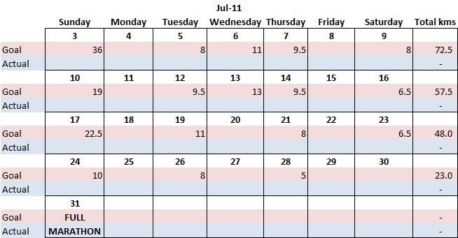 july training calendar