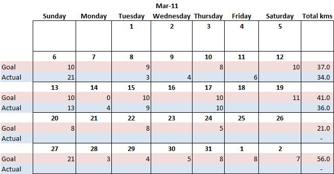 march training calendar
