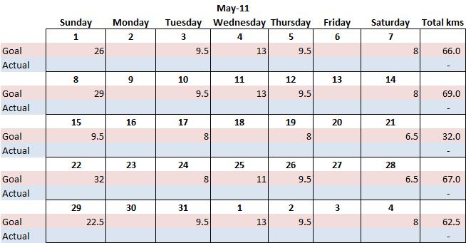 may training calendar